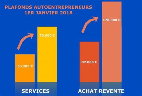 Auto Entrepreneur Plafond doublement des plafonds chiffre d affaires