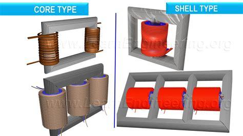 3 types of power transformer types