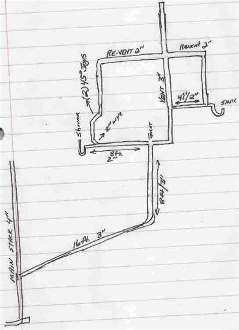 bathroom rough in diagram basement plumbing diagrams get domain best free home