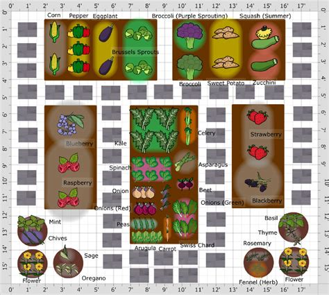 garden layout planner online planting an edible garden the texas811 org blog