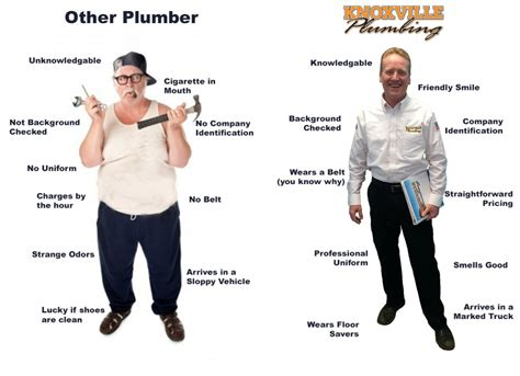 Knoxville Plumbing Company by Knoxville Plumber Knoxville Plumbing 865 622 4135