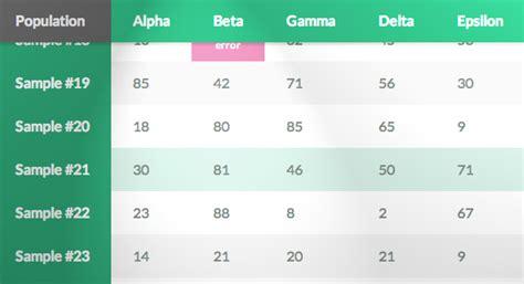 best header design html sticky table headers columns