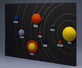 Solar System Model » Home Design 2017