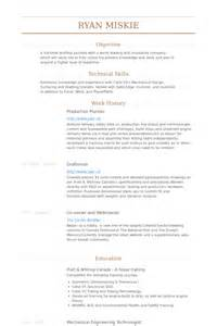 Cv Planner Template by Resume Buyer Planner