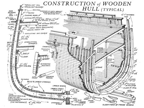lines drawing boat building construction of a wooden clipper ship hull ship