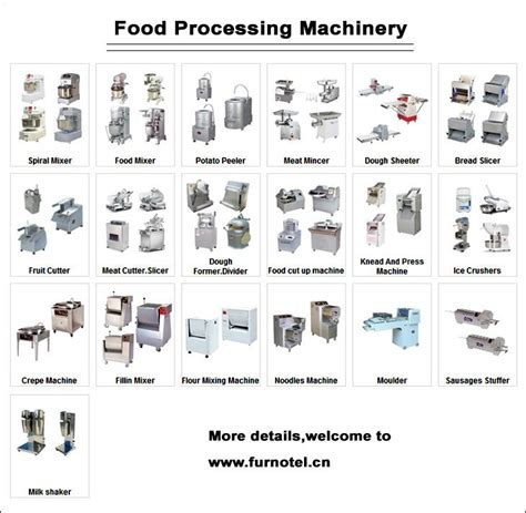 Catering Kitchen Equipment List by Industrial Kitchen Equipment List Rapflava
