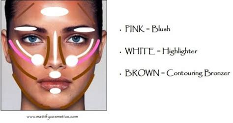 where do you put your makeup on how to contour your using mattify cosmetics highlighter new matte contouring bronzer