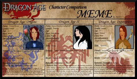 Dragon Age Meme - dragon age character comparison meme by dragonmystique on
