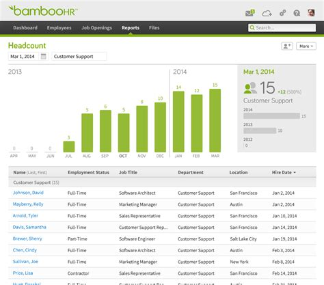 hr software for small medium businesses bamboohr