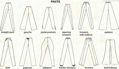 different types fashion design terms and