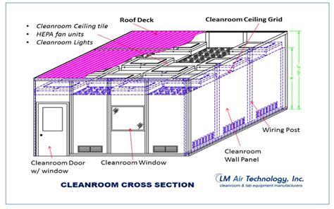 bridge structures design criteria version 6 0 cleanroom classification design guidelines lm air