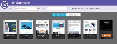 10 Things You Should Know About The New Marketo Email Editor Free Marketo Email Templates