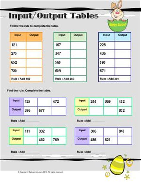 input output tables worksheet input output tables second grade math worksheets