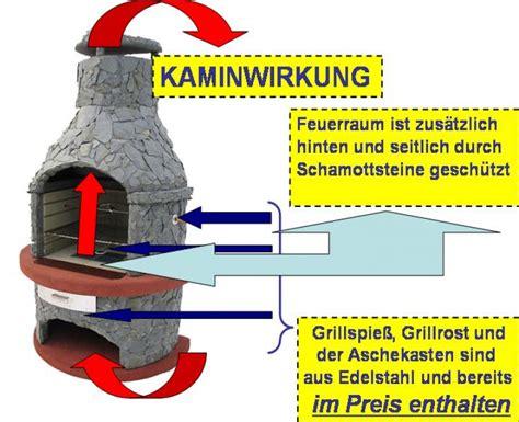 gartengrillkamin selber bauen anleitung new garten ideen