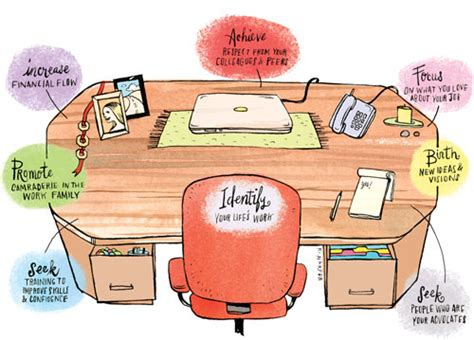 Feng Shui Tips For Office Desk Newest Work Kirsten Illustration