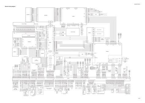 Kyocera Copier Km 3050 4050 5050 Service Manual