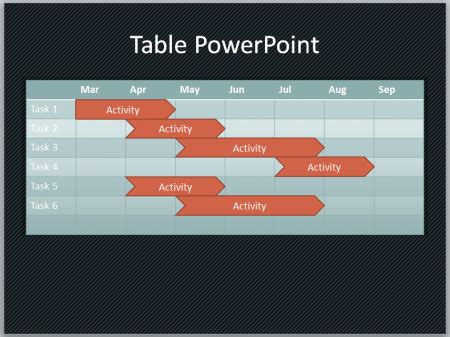 Create A Basic Timeline In Powerpoint Using Shapes And Tables Powerpoint Smartart Timeline Template