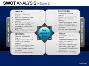template for swot analysis powerpoint analysi swot template powerpoint presentation quotes