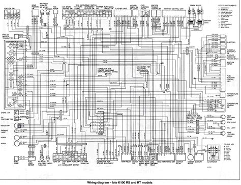 bmw 7 series wiring diagram bmw 7 series wiring diagram wiring diagram with description