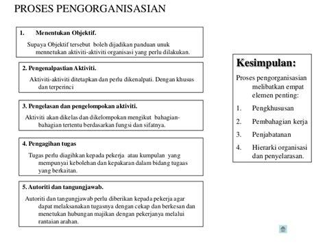 membuat struktur organisasi manual bab 2 fungsi pengurusan