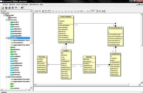 herramienta case herramientas case para el proceso de desarrollo de