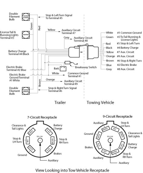 wiring diagram for gooseneck trailer 28 images