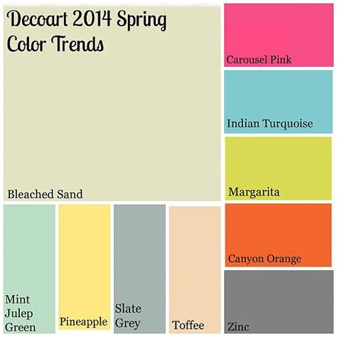 decoart trends 2014 color trends