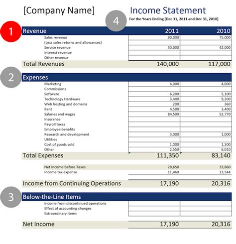 list the four sections of an income statement online lesson