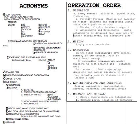 usmc warning order template usmc warning order template smeac western rifle shooters