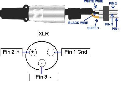 vintage electro voice mic wiring xlr question gearslutz pro audio community