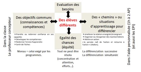 Essayons Et Editions Meaning by Geographie Du Canada Influences Et Liaisons 2e Edition Definition Priorityuber