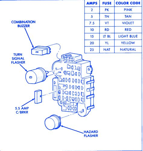 jeep 1996 fuse box block circuit breaker diagram