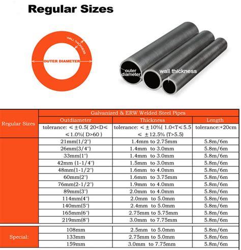 Pipa Galvanis Sch 20 3 inch schedule 80 galvanized pipe gi pipe price list