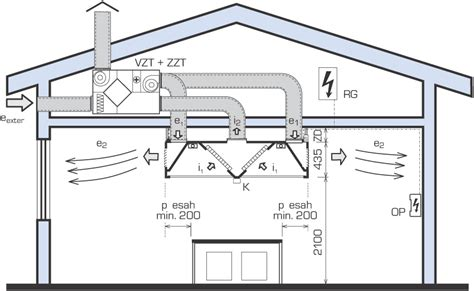 Commercial Kitchen Ventilation Design by Commercial Kitchen Ventilation Design Kitchen And Decor