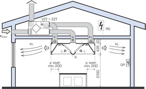 VARIANT / kitchen extractor hoods   ATREA s.r.o.