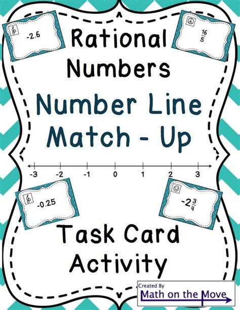 Ordering Rational And Irrational Numbers On A Number Line Worksheet