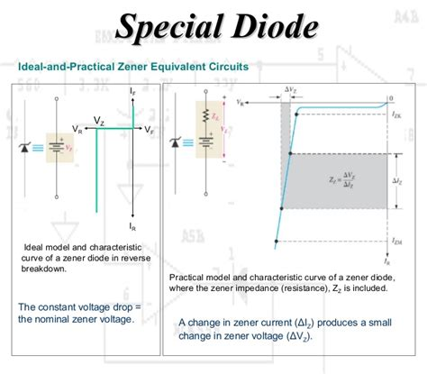 ideal zener diode images