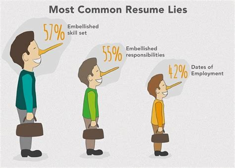 Lying On Resume by Lying On Your Resume 25 Best Memes About Lie On Your