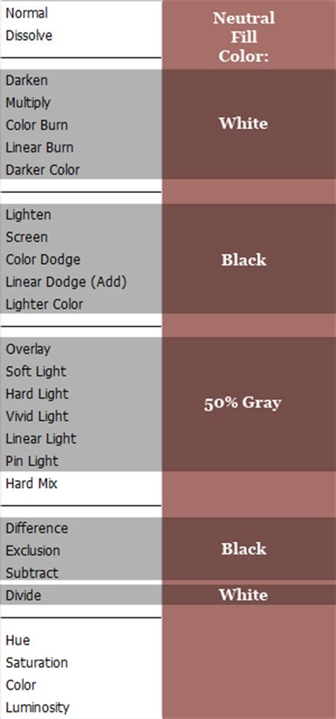 neutral colors list gee a priest photoshop cs5 mixer brush tips and tricks
