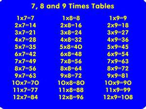 Table Of 8 7 8 And 9 Times Table