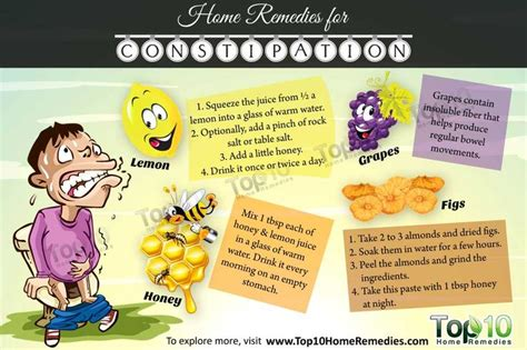 p fruits constipation home remedies for constipation fruit juice and