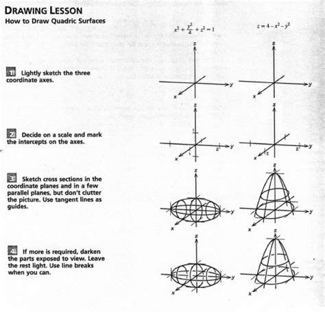 Drawing Quadric Surfaces by Math 232 Notes Calculus Iii