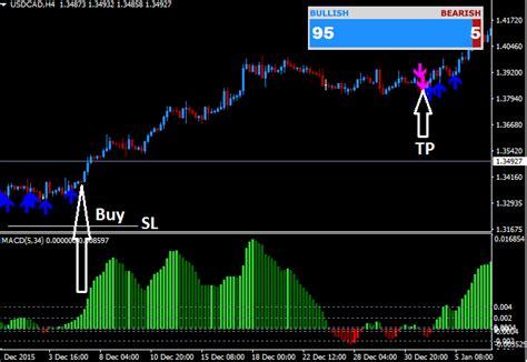 ichimoku swing trading system nk ichimoku trading forexobroker