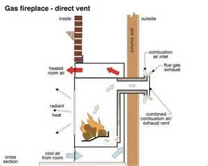 fasco furnace fan fasco wiring diagram and circuit schematic