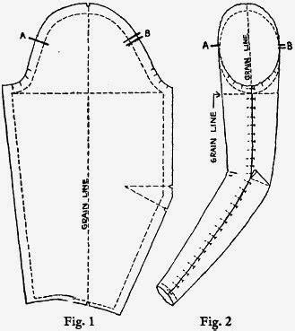 ease pattern fitting the design loft sleeve cap ease to fit around your