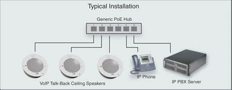 Cyberdata Voip Ceiling Speaker V2 011021 How To Install Ceiling Speakers