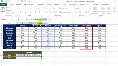 excel tutorials vlookup pivot tables vlookup across multiple tables need to pull data from