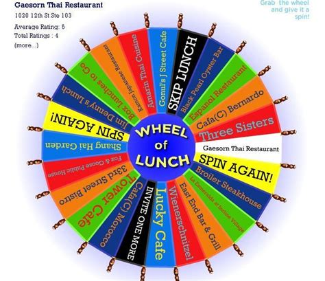 Html5 Spinning Wheel Html5 Rotation Wheel With 12 Fields Html5 Spinning Wheel