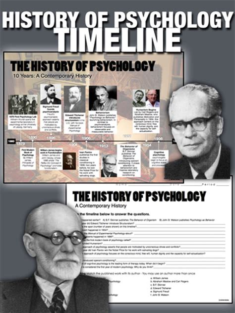 Psychology And History psychology studies wall display by sammags93 uk