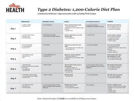printable menu planner for diabetics 17 best images about diabetes on pinterest food charts
